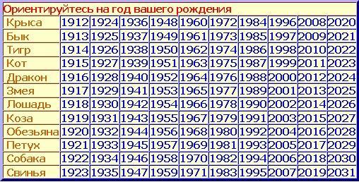 Гороскоп 9 декабря 2020