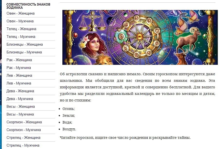Индивидуальный гороскоп для каждого знака зодиака.
