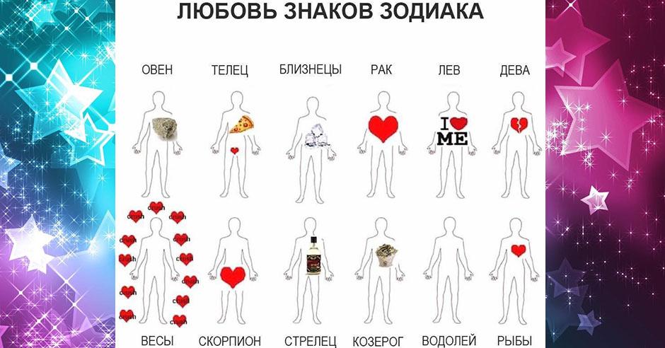 Телец и дева: совместимость мужчин и женщин в любви и браке.
