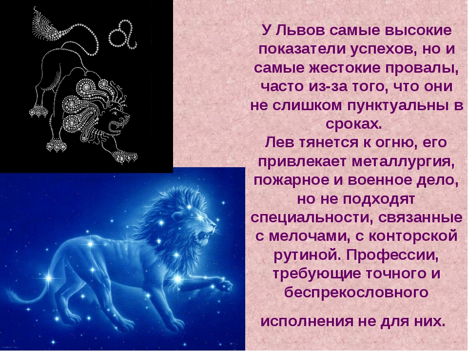 Значение имени диана с знаком зодиака лев