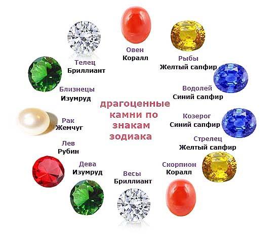 Видео «гороскоп камней по знакам зодиака».