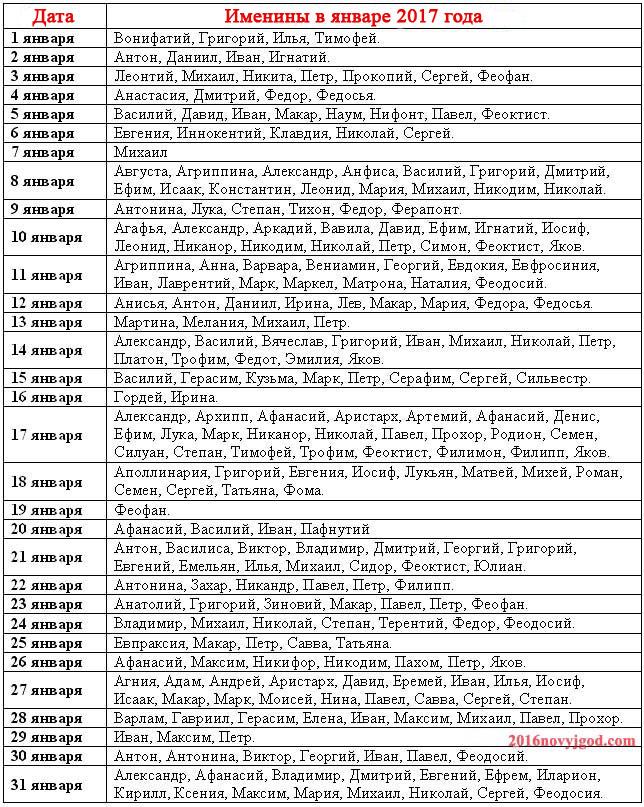 церковный календарь имен на начало ноября