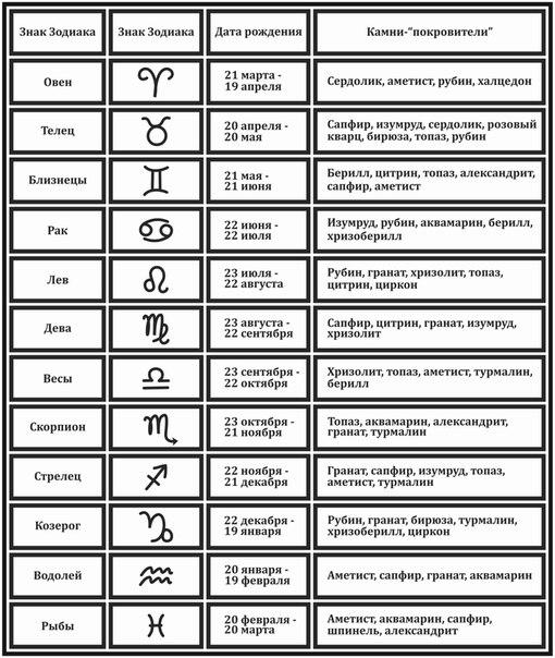 ❶23 февраля знак зодиака женщина|Поделка медаль на 23 февраля|рак совместимость гороскоп отношения со знаками зодиака|Знаки зодиака|}