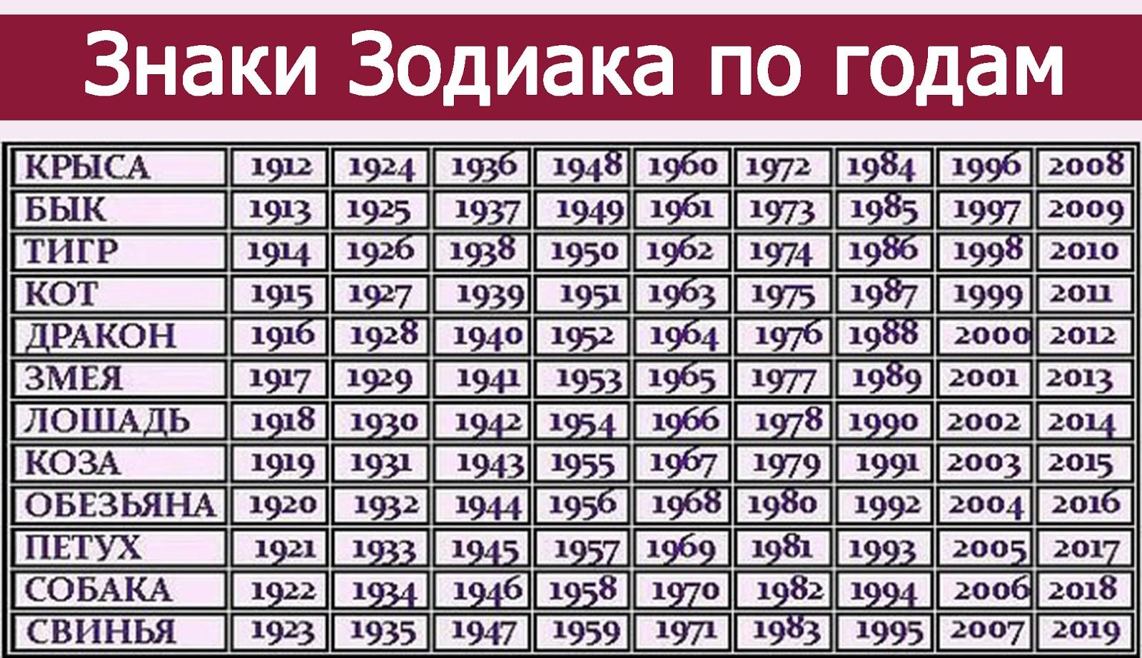 Сегодня 28 апреля — й день года в григорианском календаре.