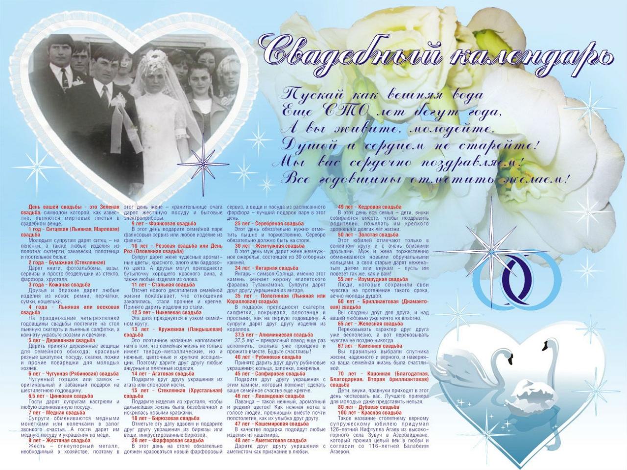 дни свадьбы по годам поздравления и подарки специфической