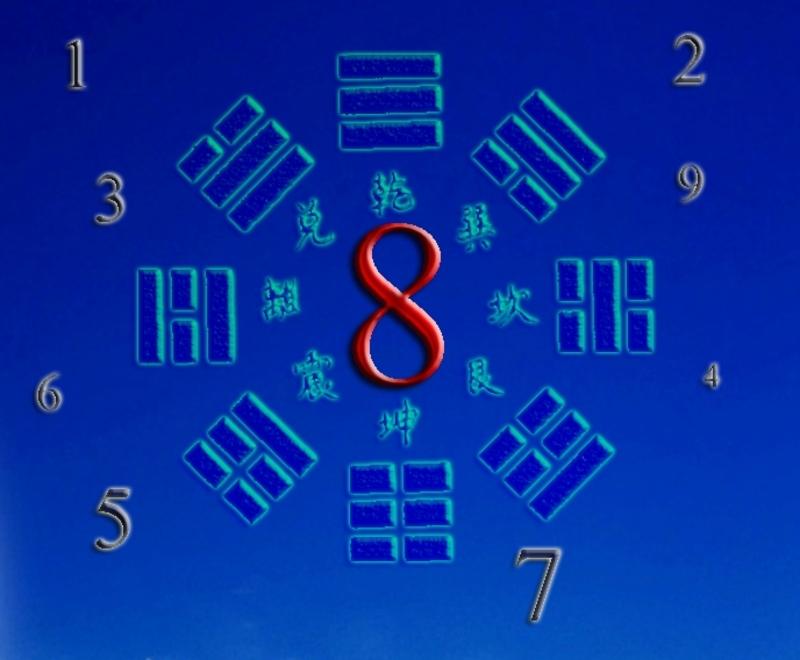 картинка китайская нумерология местные